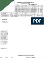 Jadwal Kegiatan Kesling 2014 (Rutin & BOK)