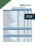 Annual Statistics Summary - 2016