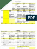 Formato Cronograma Manana