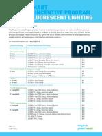 Kuuala BC Hydro PowerSmart Program - Linear Tube Lighting Incentives