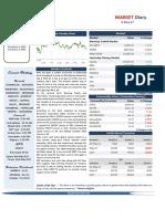 Market Diary 9th May 2017