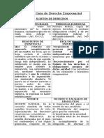 Primera Guia Derecho Comercial(1)