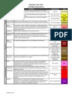 zoning_landuse_chart.pdf