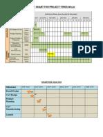 Gantt Chart & Milestone Chart