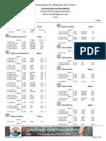 Resultados Comunicado Completo vet.pdf