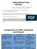 Biodiesel Class Notes