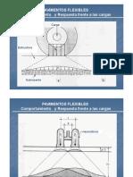 Diseño Pav Flexible Shell