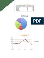 Libro Excel Parcial