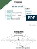 Los Pronombres y Los Determinantes (3) (1)