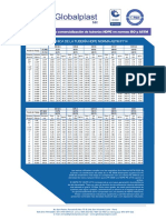 Ficha Tecnia Tuberia HDPE ASTM F714    II.pdf