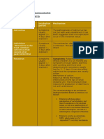 4. Pathophysiology of Gastroenteritis