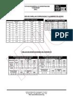 TABLAS_DE_PROPIEDADES_DE_VARILLAS_CORRUG.pdf