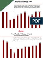 Gráficos Acumulados ABRIL 2017
