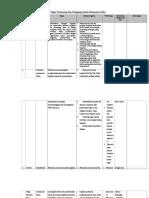 330261618-Uraian-Tugas-Wewenang-Dan-Tanggung-Jawab-Manajemen-Mutu.docx