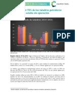 04-GDS_75-por-ciento -de-los-taladros-sin-operacion.pdf