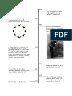 Animation Timeline