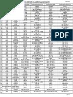 Pneumatici Alternativi Modelli YAMAHA Rev01_tcm219-426826