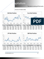 July 23rd CFTC Data