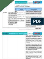 Competencias, Capacidades, Desempeños y Estándares de Aprendizaje de Comunicación_2º CN-2017