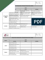 4plas-troubleshooting-guide-id111.pdf