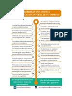 Barreras de la Comunicacion.pdf