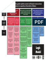 Logic Model Poster 1, Indonesia