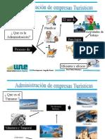 144032140-Administracion-de-Empresas-Turisticas.ppt