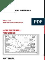 Manufaturing Materials