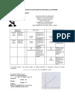 Tema 6 La Función Lineal y Su Aplicación a La Economia (1)