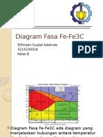 Diagram Fasa Fe-Fe3C