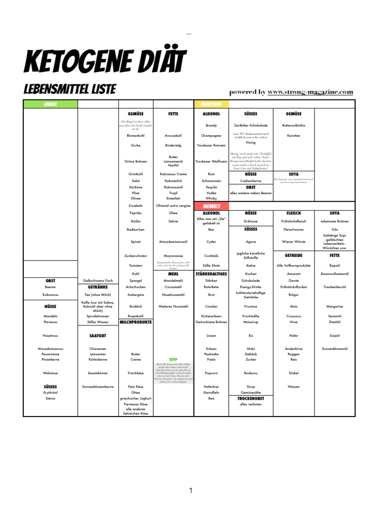 Fabulous Proteine Lebensmittel Tabelle Dm22 Startupjobsfa