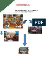Ambientación Del Aula Educ Inicial