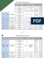 NAIT Authorized Representatives List November 16 2011