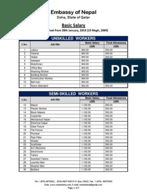 Minimum Salary Details for Nepali Workers | Engineering