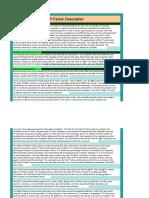 P-Factor Calculator Copyright 2005 Lipke (Example Data Included) v1b