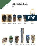 advanced ceramics progression