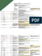 Copyright - Case List