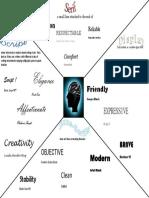 psychology of fonts