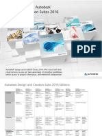 Autodesk Design  Creation Suites - Quick Reference Matrix for Sales  Channel (EN).pdf