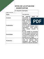 Elementos de La Situacion Significativa Chatito Docx