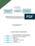 Presentacion de Mecanismos
