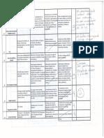 347984587-evaluacion-panel-2