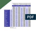 Distancias y Tiempos de Tránsito en Colombia (1)