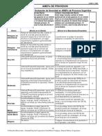 Tabla Con Criterios (PFMEAs 2013)
