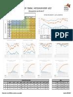Metocean Data Report - 04.2017.pdf