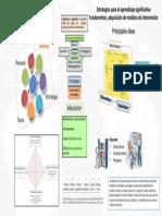 Estrategias para el aprendizaje significativo Fundamentos ,adquisición de modelos de intervención