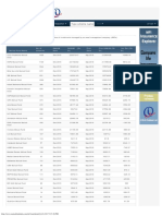 Asset Under Management - Mutualfundindia.com
