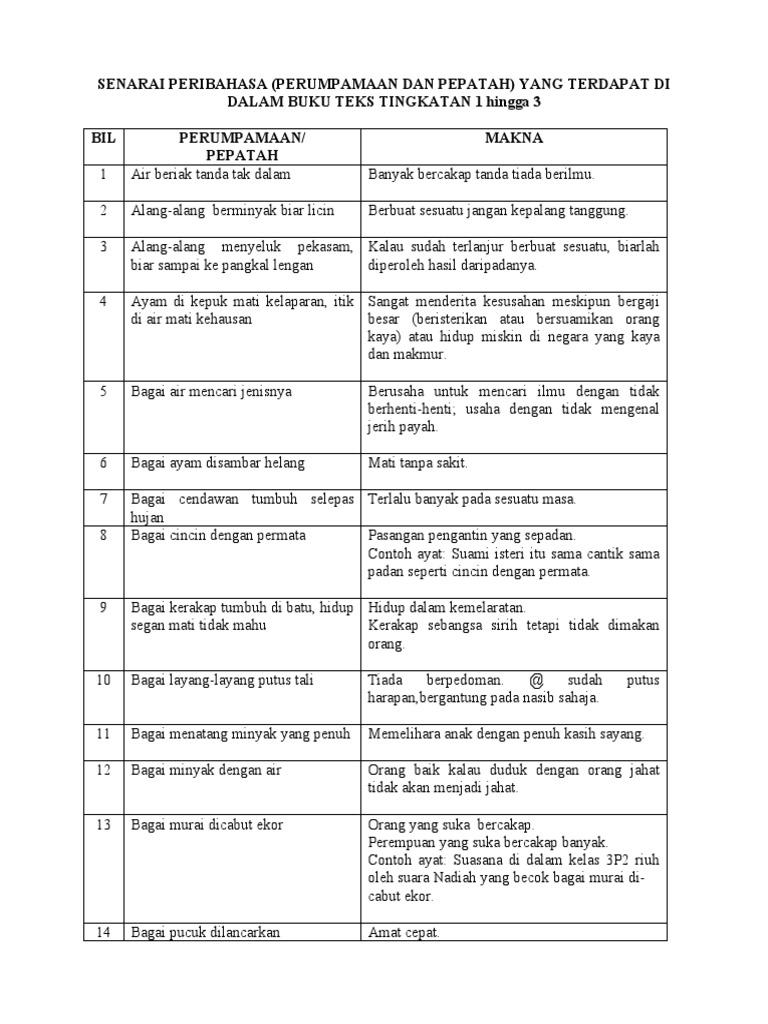 Senarai Perump Pepatah T 1 3 2