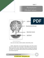 Bab 1 Memahami Akidah Islam