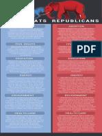 democrats republicans final